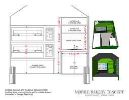 floor plan for bakery emong malunggay pandesal rolling store concept by niccolo olivar