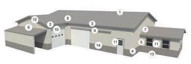 Metal Siding For Barns Steel Siding U0026 Roofing Trim Metal Trim Apb Pole Barn Kits