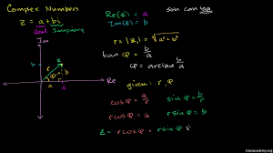 absolute value of complex numbers practice khan academy