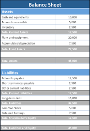 Template For A Balance Sheet by Balance Sheet Exle Track Assets And Liabilities