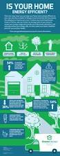 home decor infographic alluring 80 how to make your house more energy efficient