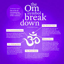simple yoga tattoo why i chose to tattoo the om symbol on my forearm pack your mat