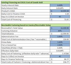 invoice factoring isn u0027t a loan and won u0027t affect balance sheet