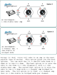 hifonics amps