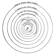 nicolaus copernicus wikipedia