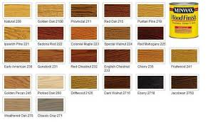 interior wood stain colors home depot interior wood stain colors endearing interior wood stain colors