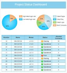 powerpoint project dashboard template free reboc info
