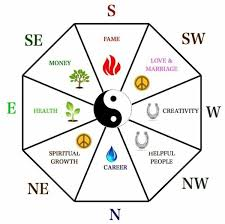 rules of home design feng shui rules tips for designing a feng shui home interior
