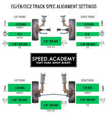 track alignment specs eg ek honda civic u0026 dc2 integra speed academy