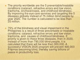 Illnesses That Cause Blindness Non Communicable Disease