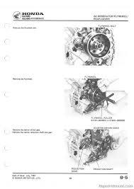 1981 1983 honda silverwing gl500 gl650 motorcycle service manual