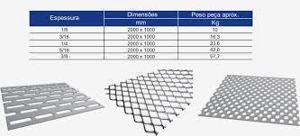 Famosos Karferro | Comercial de Ferros Ltda. &XD26