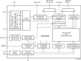Auto Floor Plan Rates Pca8536 Nxp