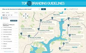 Launch Maps Follow This Map For Marketing Success U2013 An Infographic