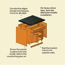 all about kitchen islands illustrations kitchens and base cabinets
