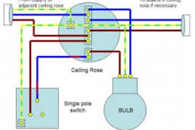 new room wiring diagram new wiring diagrams