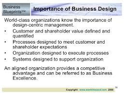 Competitive Edge Resume Service Business Design Concepts