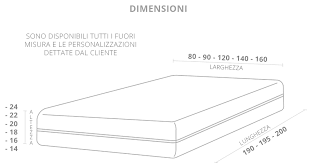 misura materasso matrimoniale beautiful materasso matrimoniale misure ideas modern home design