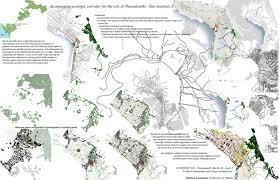 ecological corridor for thessaloniki 2011 stefanie leontiadis