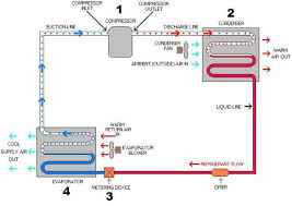 for carrier ac wiring diagram on carrier a c condenser wiring