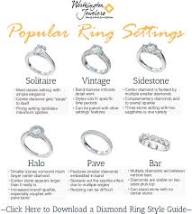 wedding ring styles guide shape up your engagement wedding ring style vocabulary