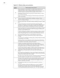 appendix b transit agency mini case study detail improving