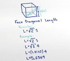 volume of cube cube diagonal length