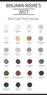 modern french country paint guide modern french country french