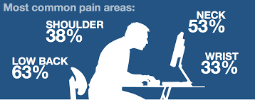 Neck Exercises At Desk The Science Of Posture Sitting Up Straight Will Make You Happier