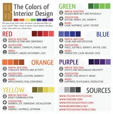 effect of color on mood the colors of interior design visual ly