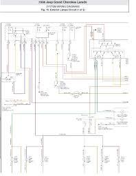 1996 jeep cherokee laredo wiring diagram wiring diagrams