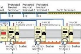 consumer unit wiring diagram split load wiring diagram