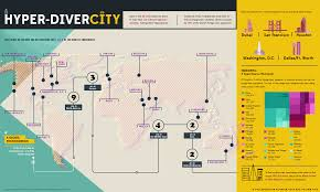 Uri Map What Cities Around The World Are Hyperdiverse Good
