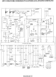 95 jeep wrangler wiring schematic schematics and diagrams lovely