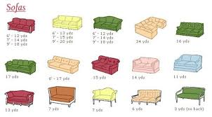 Cost To Reupholster A Sofa This Chart Shows You How Much Fabric You Need To Reupholster Furniture