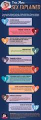 best 25 physical intimacy ideas on pinterest signs of domestic