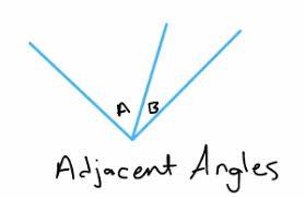 Adjacent Interior Angles Linear Pair Definition Theorem U0026 Example Video U0026 Lesson