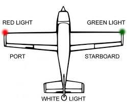 drone uas uav quadcopter led strobe light