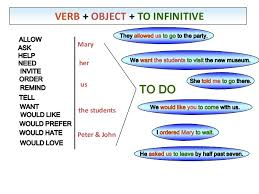 verb pattern prevent gerunds and infinitives