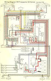 vw t5 wiring diagram blonton com