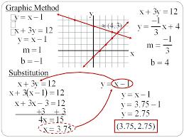 3 substitution graphic method 3 75 2 75