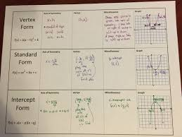 100 identifying quadratic functions worksheet matching graphs