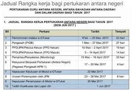 egtukar guru online semakan keputusan 2016 egtukar guru kpm kementerian pendidikan malaysia