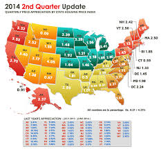 home values are still on the rise real estate