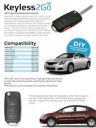 nissan titan key chip amazon com keyless2go keyless entry flip car key replacement for