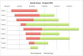 Excel Template For Gantt Chart Gantt Chart Excel Template Project Management Tools