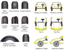 toyota tire wear wheel alignment repair by a auto repair mechanics san carlos