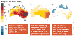 World Temperatures Map by Australia U0027s Changing Climate Csiro