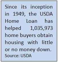 Usda Rural Housing Development Kentucky Usda Rural Housing Loans Kentucky Rural Housing Usda