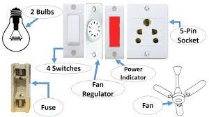 electric board wiring in urdu u0026 hindi youtube
